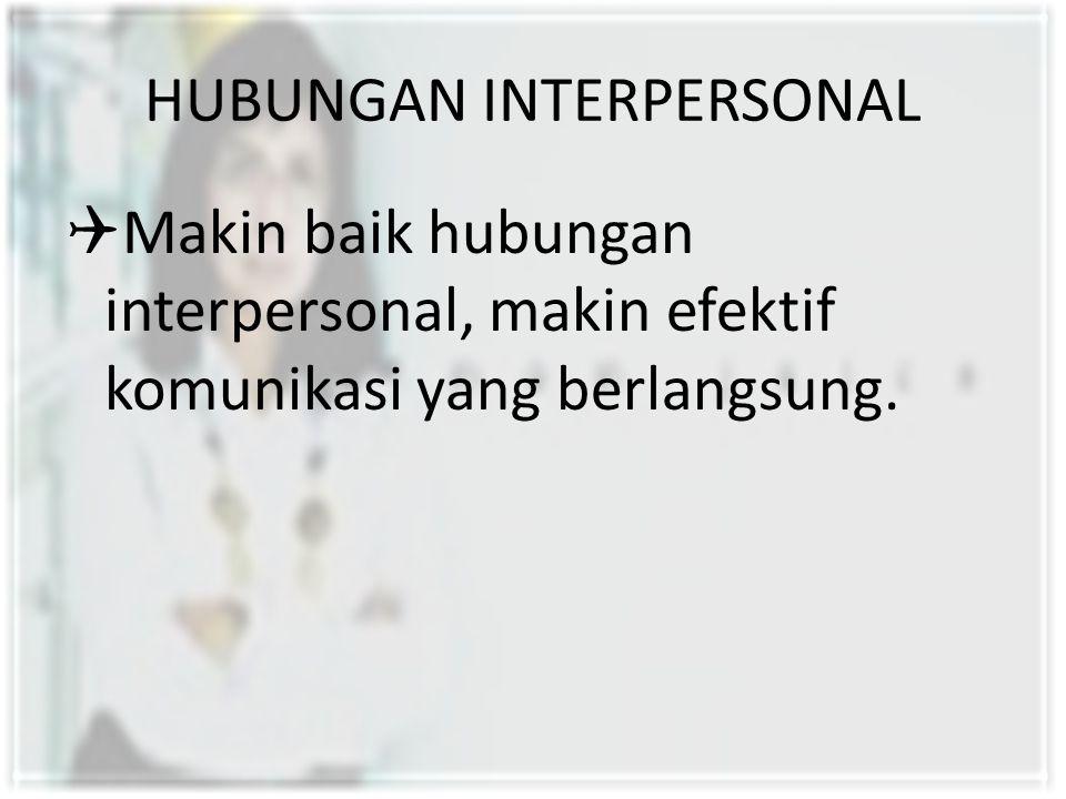 HUBUNGAN INTERPERSONAL  Makin baik hubungan interpersonal, makin efektif komunikasi yang berlangsung.
