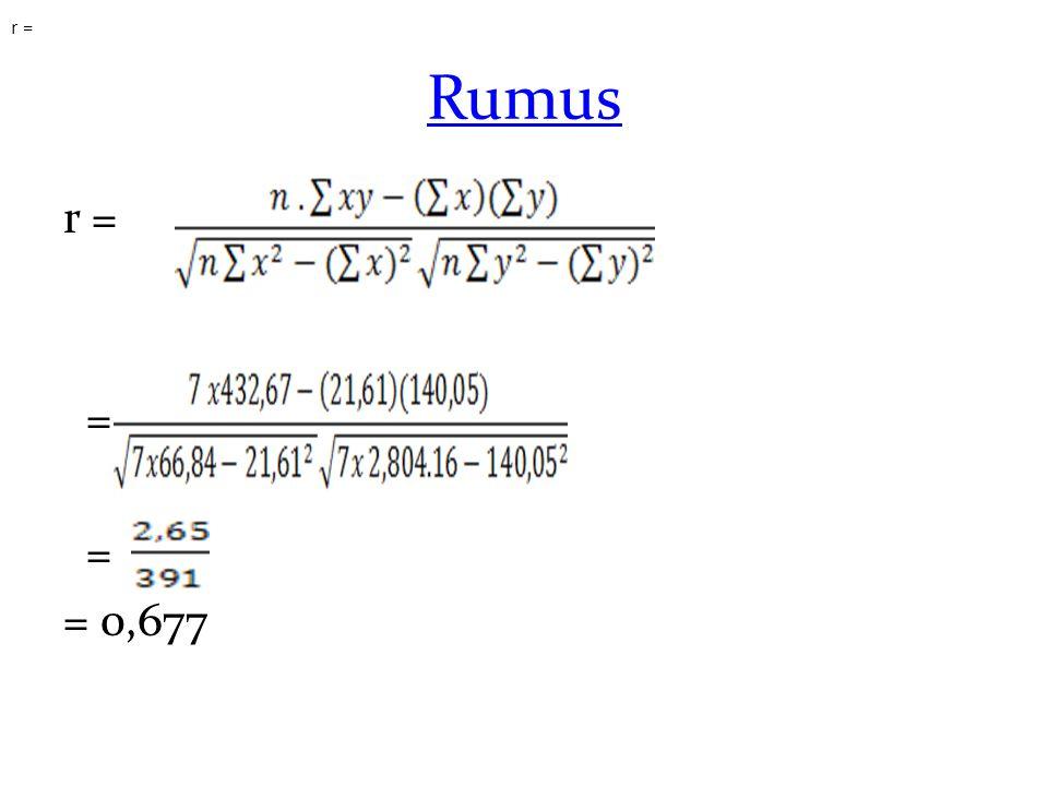 Rumus r = = = 0,677 r =