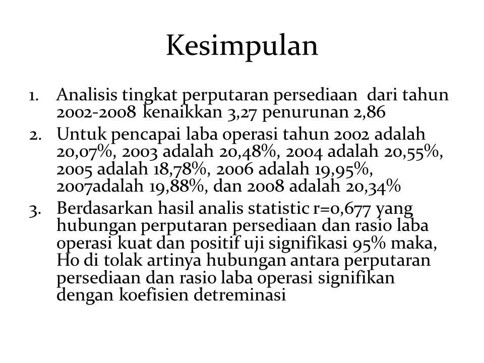 Kesimpulan 1.Analisis tingkat perputaran persediaan dari tahun 2002-2008 kenaikkan 3,27 penurunan 2,86 2.Untuk pencapai laba operasi tahun 2002 adalah