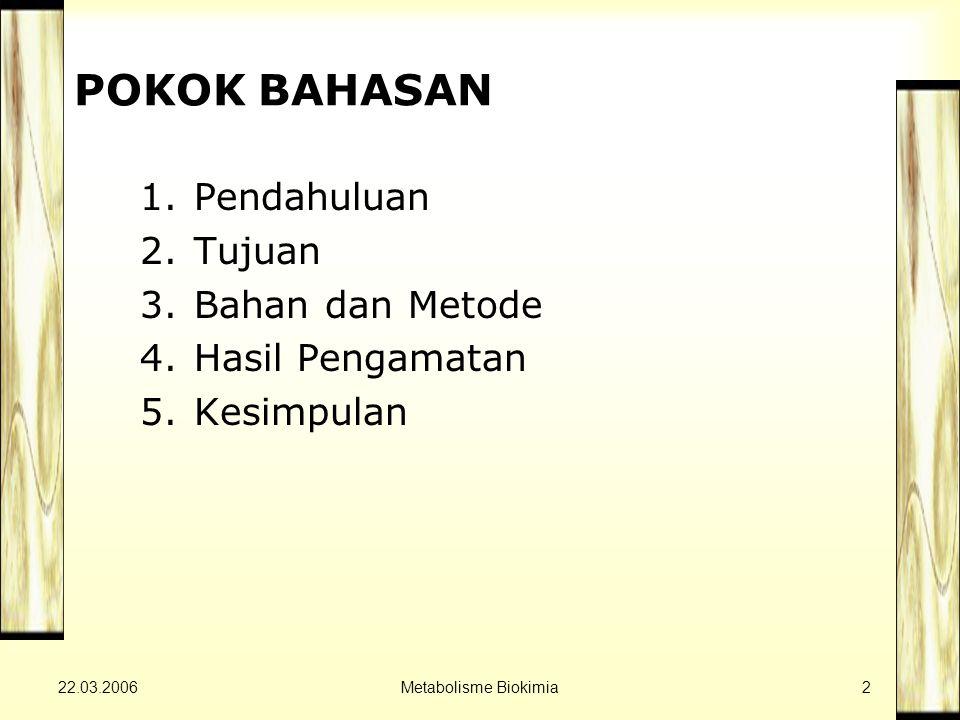 22.03.2006Metabolisme Biokimia2 POKOK BAHASAN 1.Pendahuluan 2.Tujuan 3.Bahan dan Metode 4.Hasil Pengamatan 5.Kesimpulan