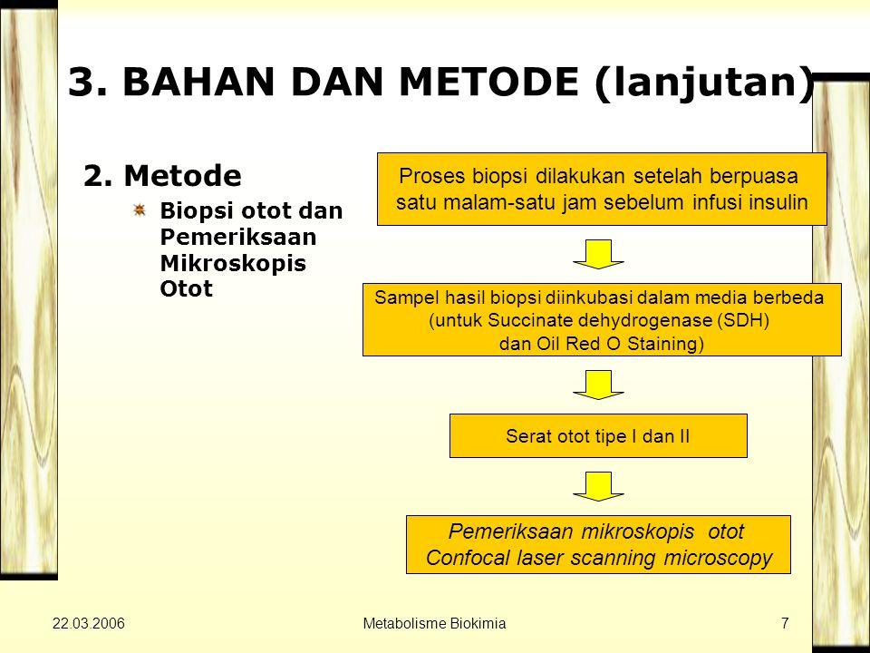 22.03.2006Metabolisme Biokimia7 3. BAHAN DAN METODE (lanjutan) 2. Metode Biopsi otot dan Pemeriksaan Mikroskopis Otot Proses biopsi dilakukan setelah