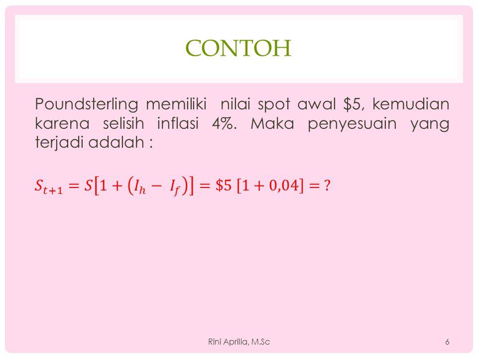 CONTOH Rini Aprilia, M.Sc6