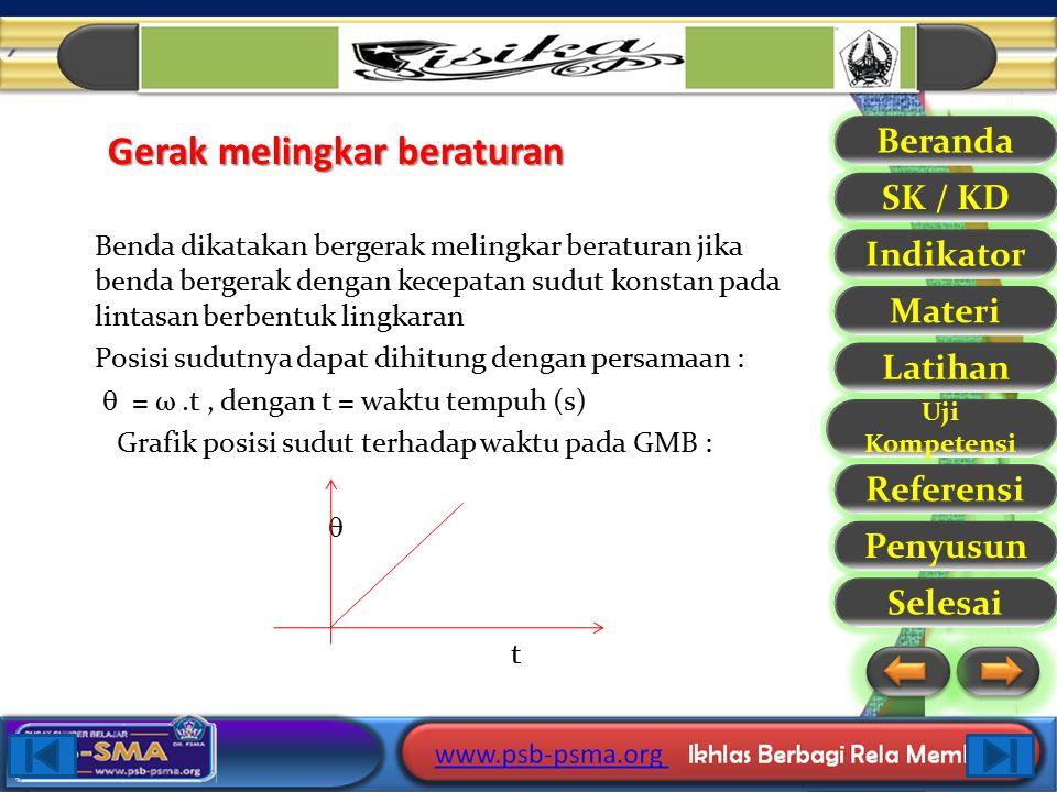 Beranda SK / KD Indikator Materi Latihan Uji Kompetensi Referensi Selesai Penyusun Posisi Sudut Posisi sudut (  ) adalah posisi partikel yang bergera
