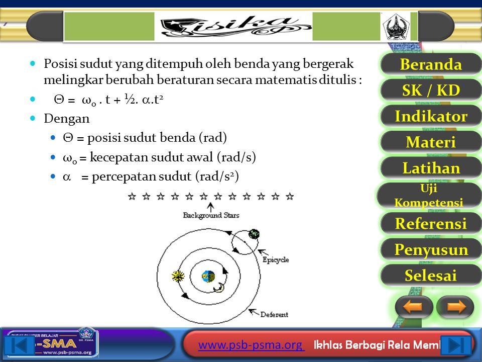 Beranda SK / KD Indikator Materi Latihan Uji Kompetensi Referensi Selesai Penyusun Gerak melingkar berubah beraturan (GMBB) Benda dikatakan bergerak m