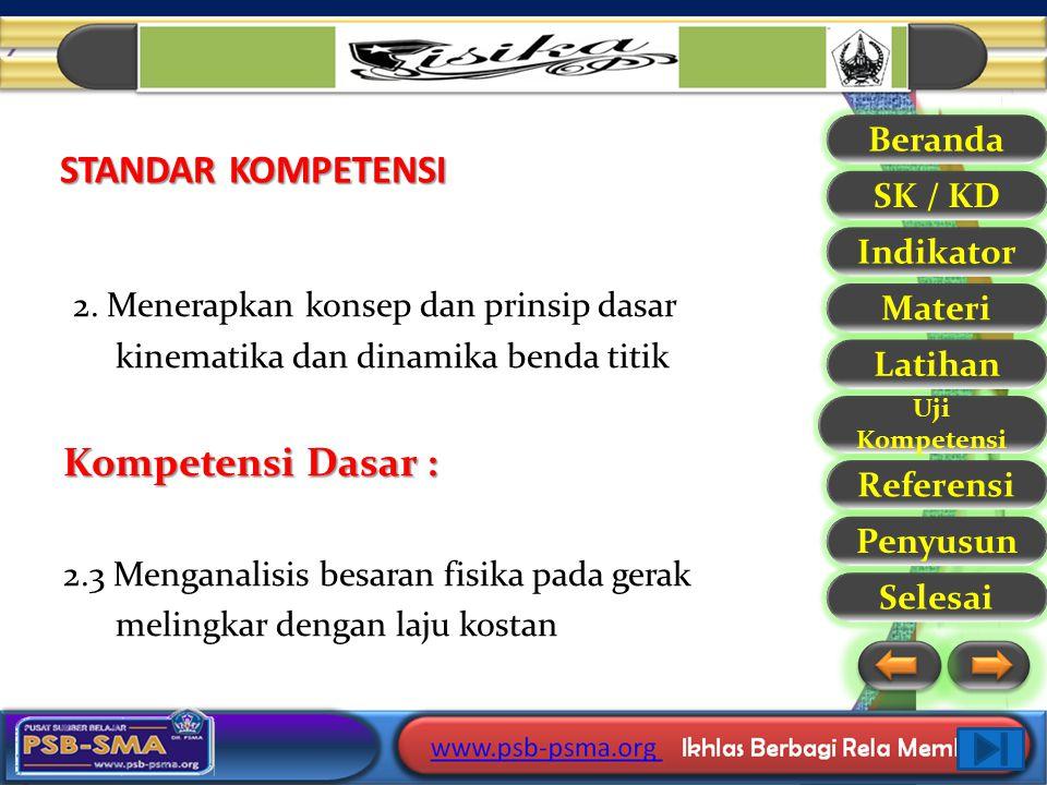 Beranda SK / KD Indikator Materi Latihan Uji Kompetensi Referensi Selesai Penyusun
