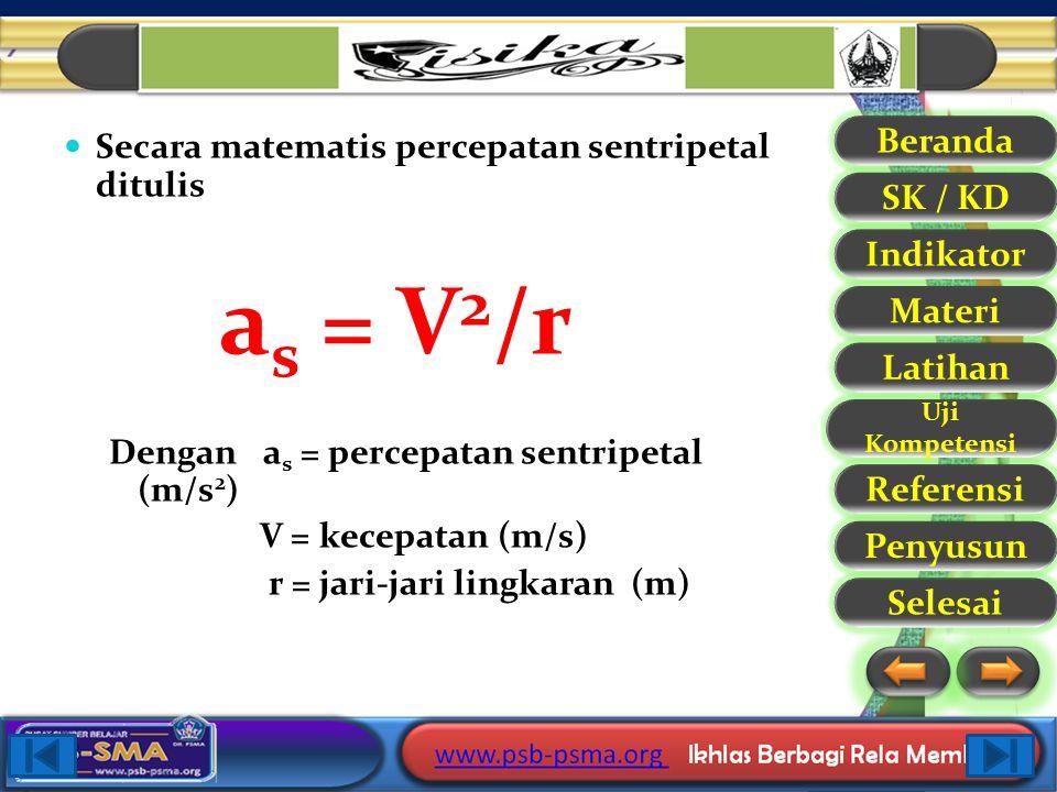 Beranda SK / KD Indikator Materi Latihan Uji Kompetensi Referensi Selesai Penyusun Percepatan sentripetal  Percepatan sentripetal adalah percepatan y