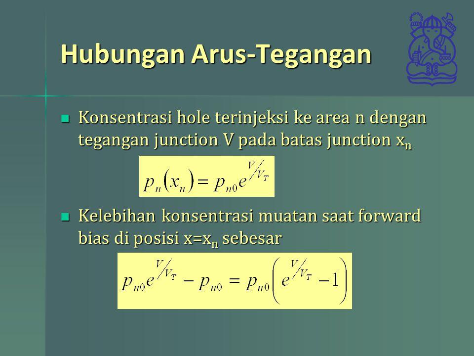 Hubungan Arus-Tegangan Konsentrasi hole terinjeksi ke area n dengan tegangan junction V pada batas junction x n Konsentrasi hole terinjeksi ke area n