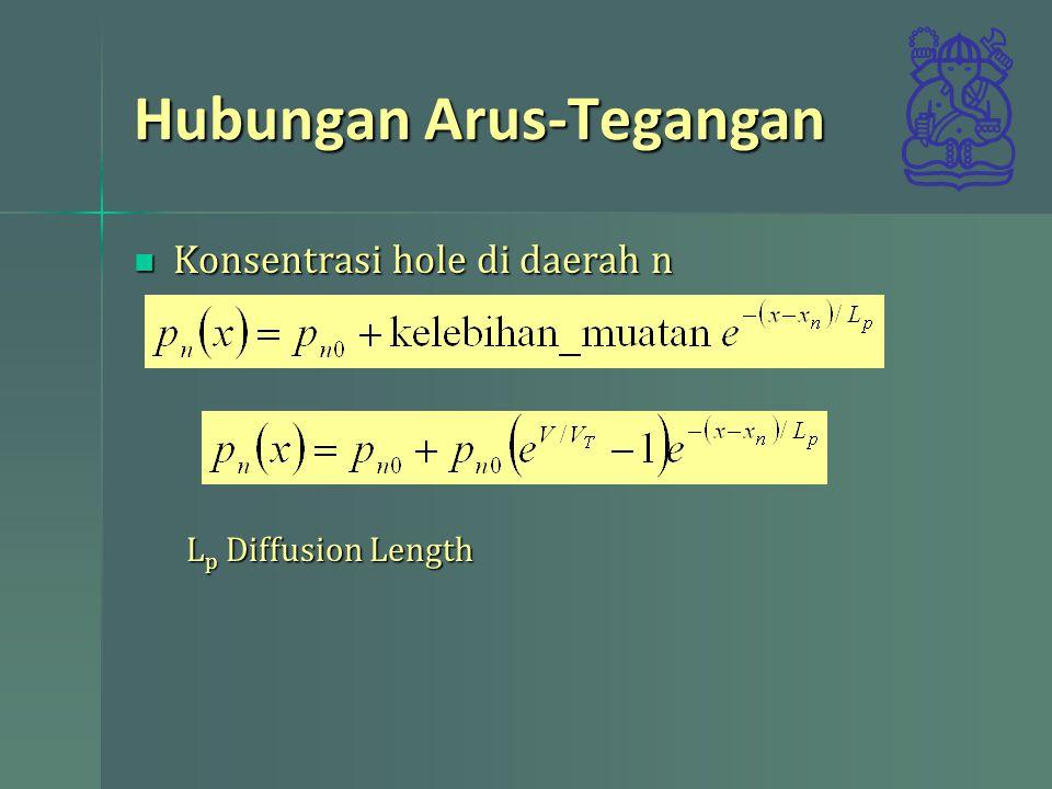 Hubungan Arus-Tegangan Konsentrasi hole di daerah n Konsentrasi hole di daerah n L p Diffusion Length