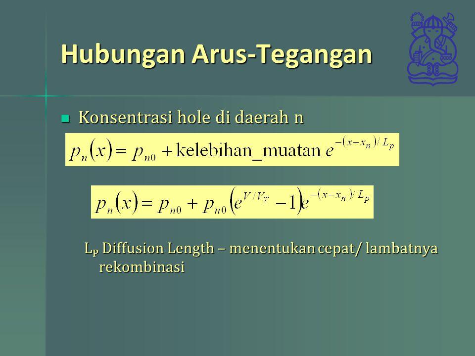 Hubungan Arus-Tegangan Konsentrasi hole di daerah n Konsentrasi hole di daerah n L P Diffusion Length – menentukan cepat/ lambatnya rekombinasi