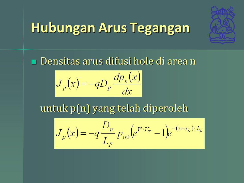 Hubungan Arus Tegangan Densitas arus difusi hole di area n Densitas arus difusi hole di area n untuk p(n) yang telah diperoleh