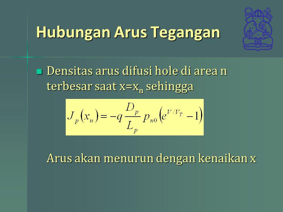 Hubungan Arus Tegangan Densitas arus difusi hole di area n terbesar saat x=x n sehingga Densitas arus difusi hole di area n terbesar saat x=x n sehing