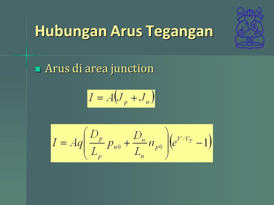 Hubungan Arus Tegangan Arus di area junction Arus di area junction