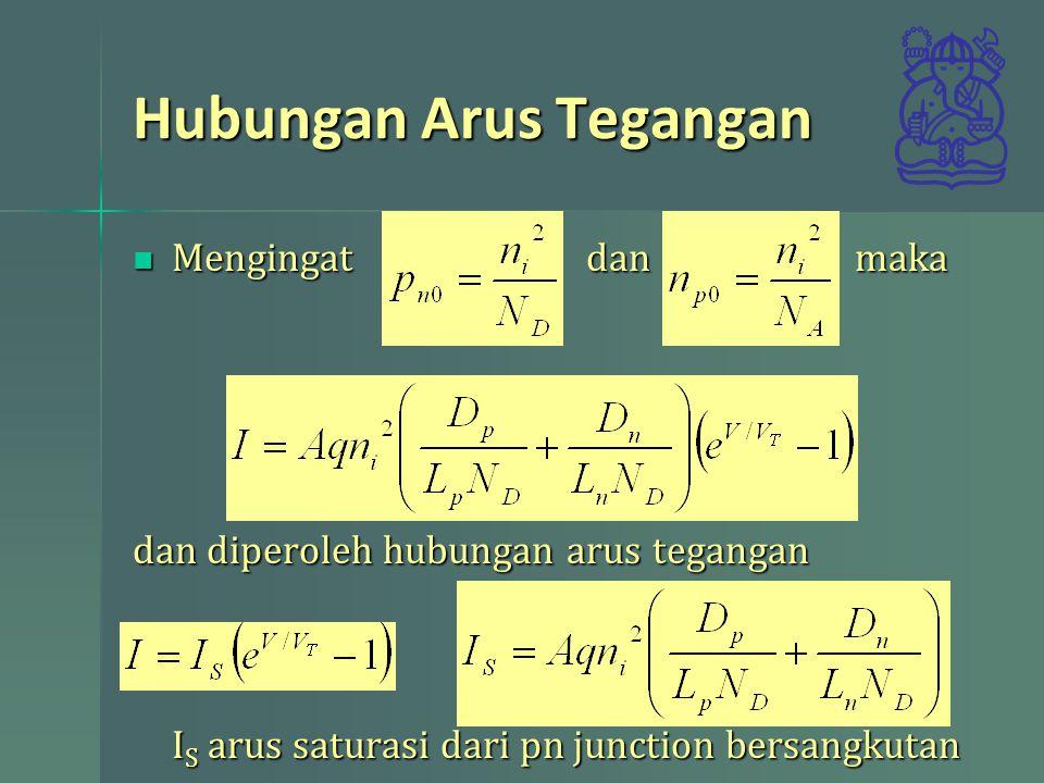Hubungan Arus Tegangan Mengingat dan maka Mengingat dan maka dan diperoleh hubungan arus tegangan I S arus saturasi dari pn junction bersangkutan