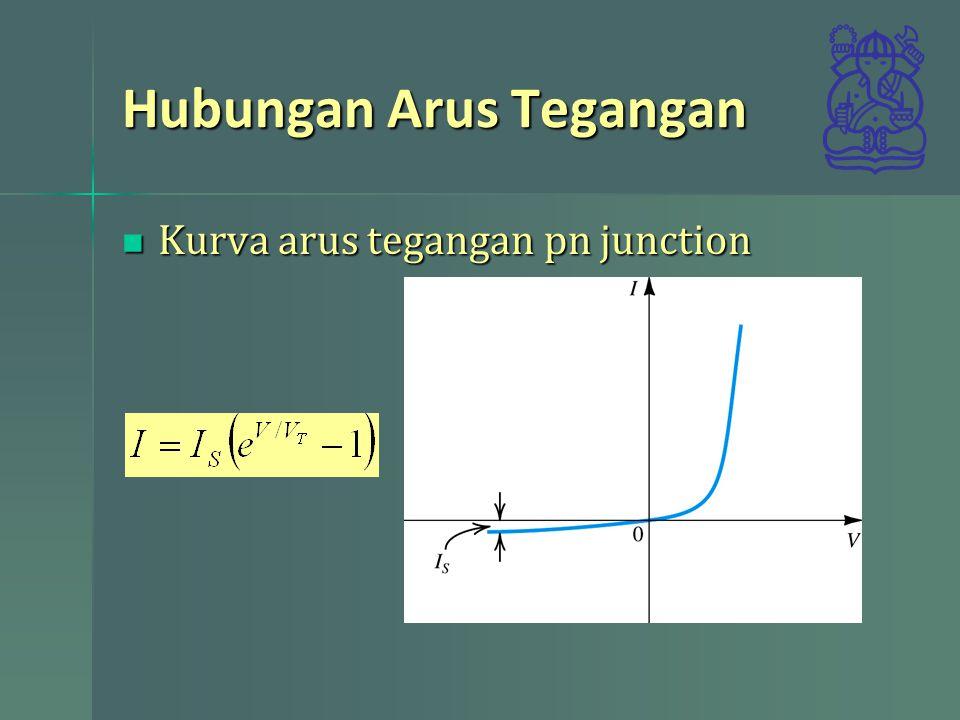 Hubungan Arus Tegangan Kurva arus tegangan pn junction Kurva arus tegangan pn junction