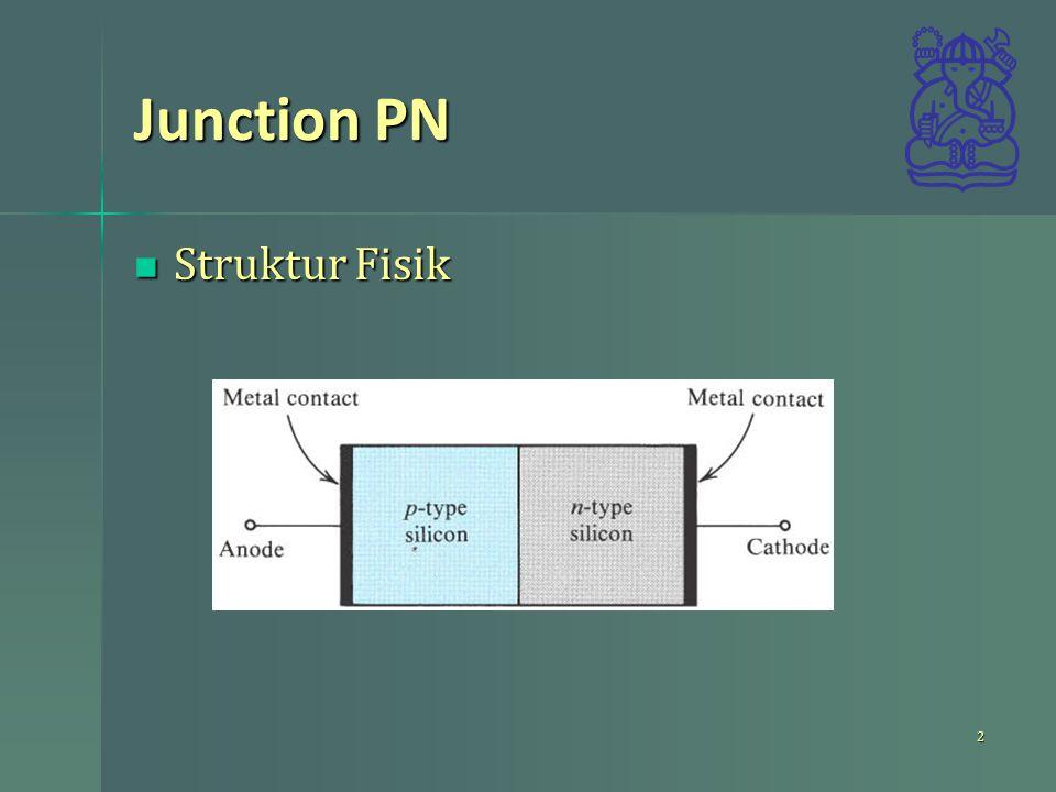 Junction PN Struktur Fisik Struktur Fisik 2