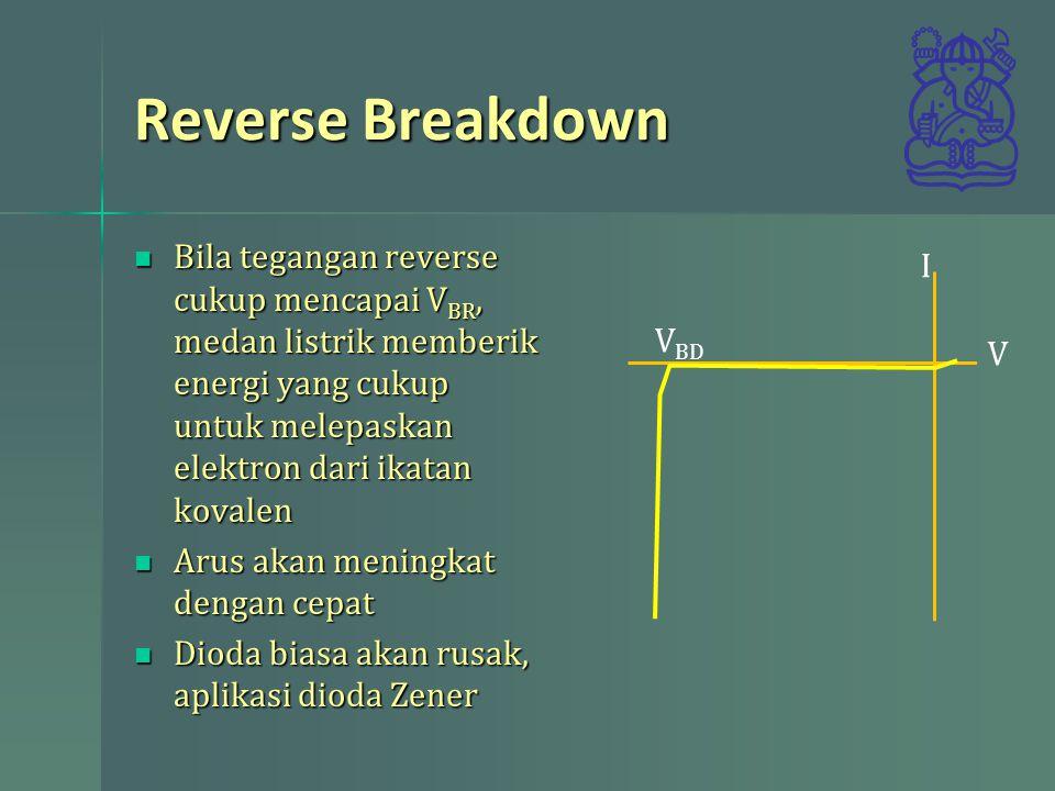 Reverse Breakdown Bila tegangan reverse cukup mencapai V BR, medan listrik memberik energi yang cukup untuk melepaskan elektron dari ikatan kovalen Bi