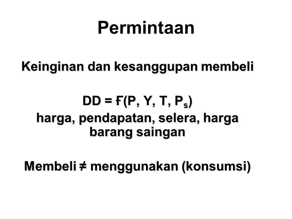 Permintaan Keinginan dan kesanggupan membeli DD = Ғ(P, Y, T, P s ) harga, pendapatan, selera, harga barang saingan Membeli ≠ menggunakan (konsumsi)