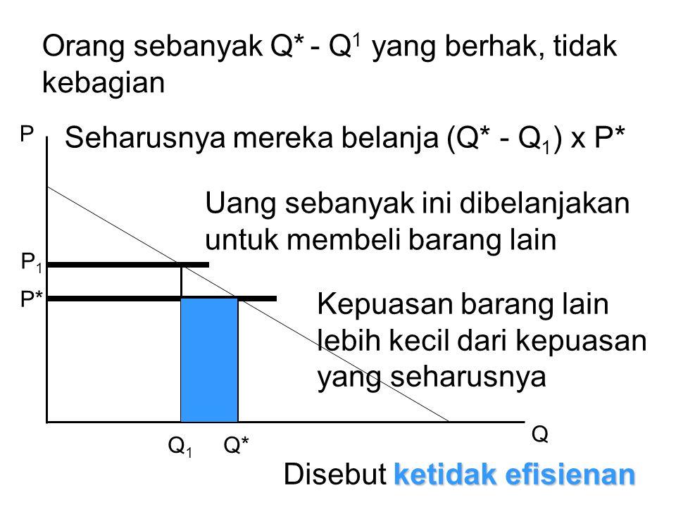 P Q P* Q*Q1Q1 Orang sebanyak Q* - Q 1 yang berhak, tidak kebagian Seharusnya mereka belanja (Q* - Q 1 ) x P* Uang sebanyak ini dibelanjakan untuk membeli barang lain Kepuasan barang lain lebih kecil dari kepuasan yang seharusnya ketidakefisienan Disebut ketidak efisienan P1P1
