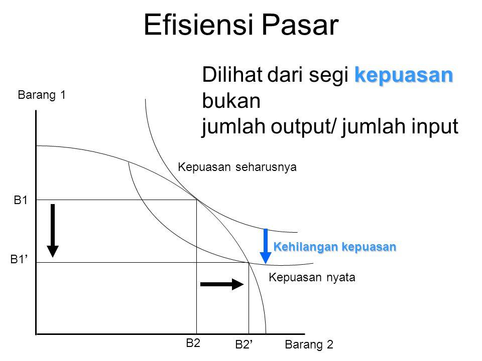 Efisiensi Pasar kepuasan Dilihat dari segi kepuasan bukan jumlah output/ jumlah input Barang 1 Barang 2 B1 B2 Kepuasan seharusnya B1' B2' Kepuasan nya