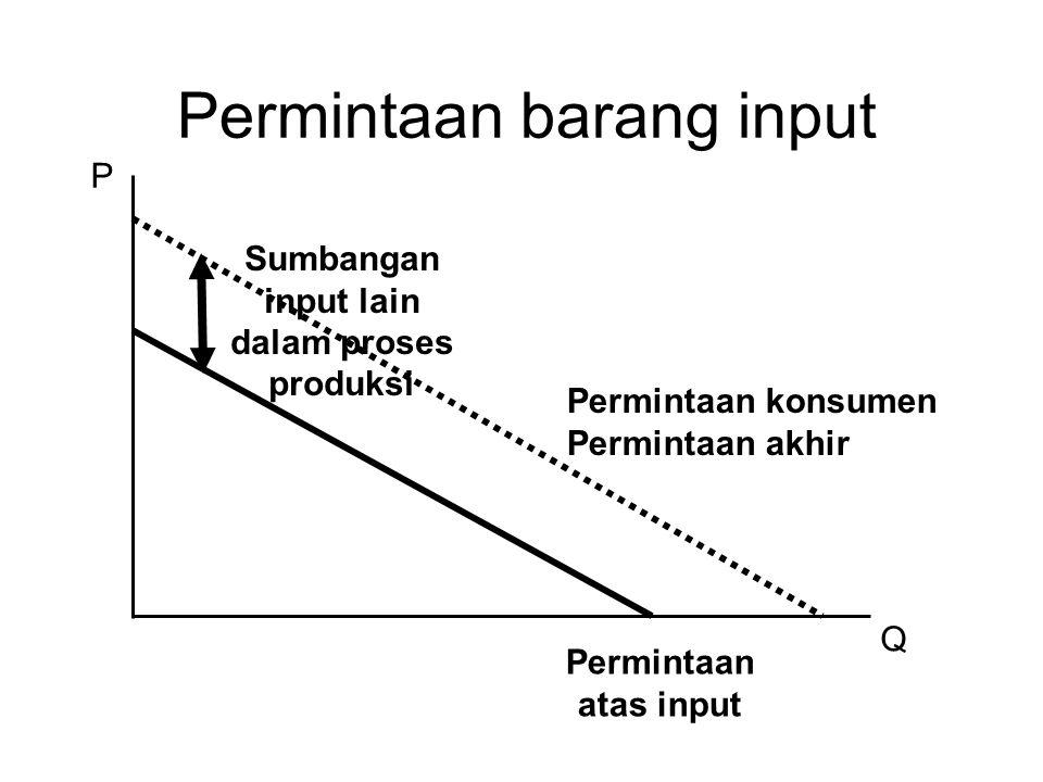 Permintaan barang input P Q Permintaan konsumen Permintaan akhir Sumbangan input lain dalam proses produksi Permintaan atas input