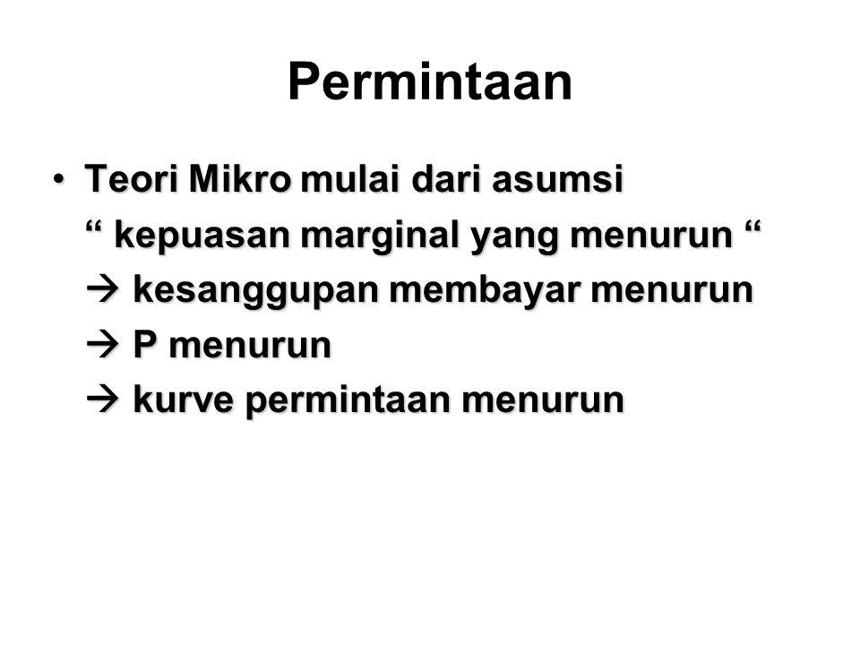 Teori Mikro mulai dari asumsiTeori Mikro mulai dari asumsi kepuasan marginal yang menurun  kesanggupan membayar menurun  P menurun  kurve permintaan menurun