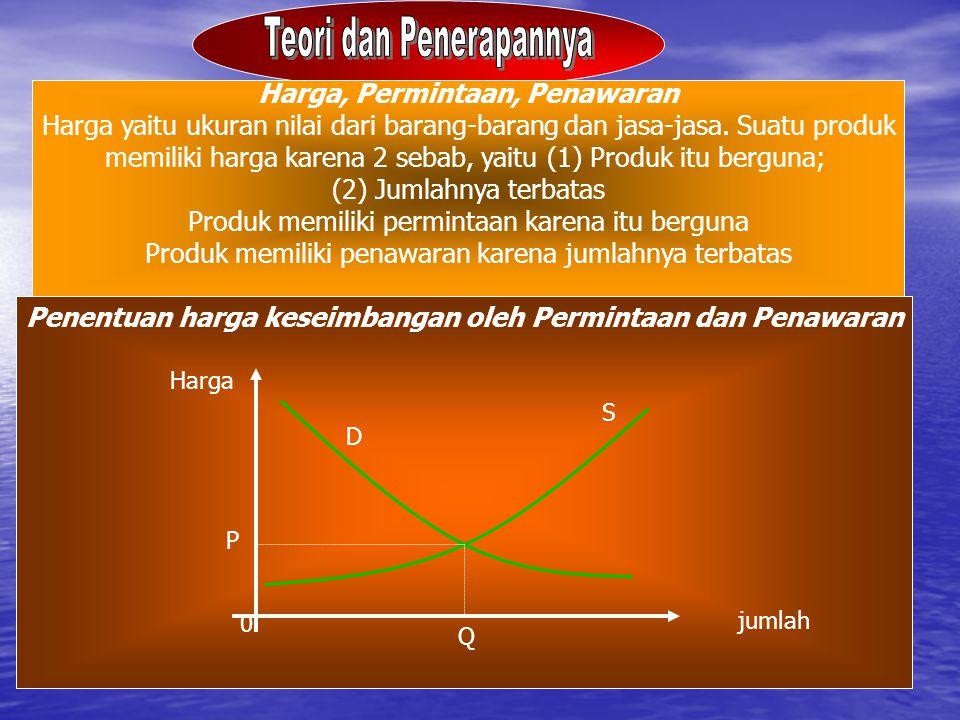 Mengapa Hukum Permintaan dengan kemiringan negatif Mubyarto (1989) Dua sebab mengapa kalau harga naik jumlah barang yang diminta menurun dan sebaliknya, yaitu (1) penggantian dan (2) pendapatan Samuelson dan Nordhaus (1990) Sebab-sebab Hukum Permintaan dengan kemiringan negatif (1)Alasan harga: (a)penurunan harga akan menarik pembeli baru, dan (b)penurunan harga membuat orang kaya menambah jumlah pembelian (2)Tingkat pendapatan;(3)Besarnya pasar; (4)Harga dan tersedianya barang lain;(5)Selera;(6)Musim atau cuaca Firdaus (2008) Faktor-faktor yang mempengaruhi permintaan:(1)Harga barang itu (2)Harga barang lain;(3)Pendapatan;(4)Jumlah penduduk;(5)Selera Downey dan Erikson (1987) Konsep permintaan didasarkan pada hukum utilitas marjinal yang semakin menurun, yang menyatakan semakin banyak barang dikonsumsi, akan semakin menurun kepuasan tambahan yang diperoleh setiap unitnya.