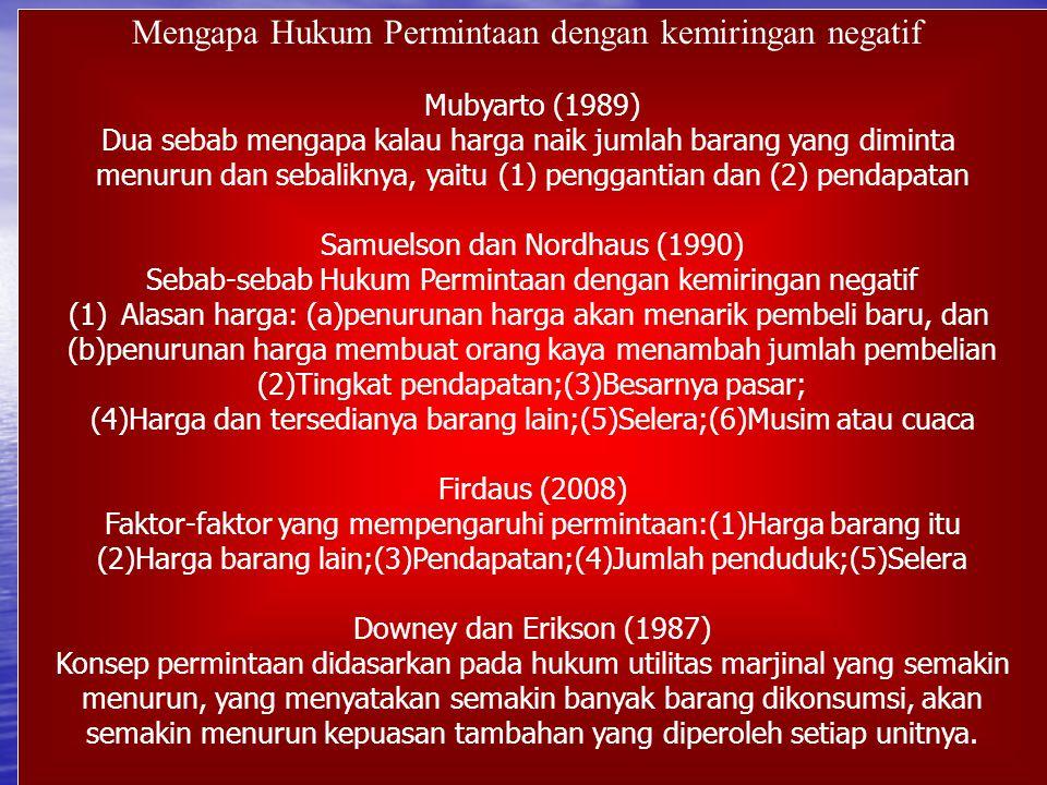 Mengapa Hukum Permintaan dengan kemiringan negatif Mubyarto (1989) Dua sebab mengapa kalau harga naik jumlah barang yang diminta menurun dan sebalikny