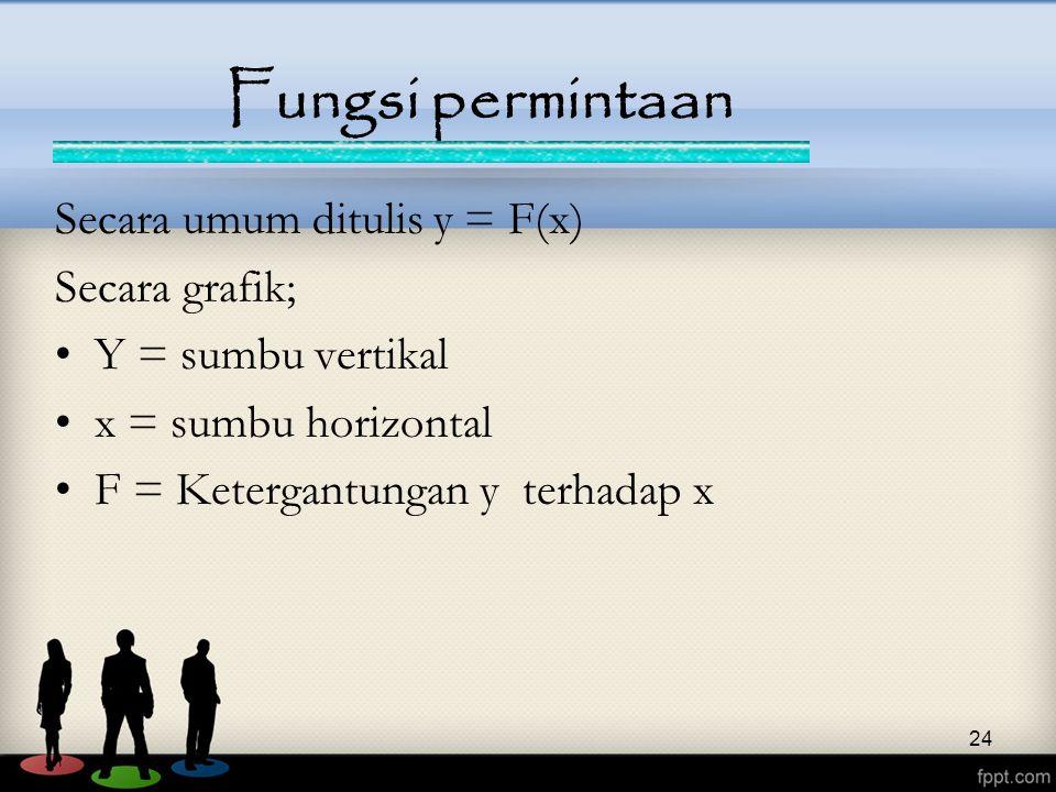 24 Fungsi permintaan Secara umum ditulis y = F(x) Secara grafik; Y = sumbu vertikal x = sumbu horizontal F = Ketergantungan y terhadap x
