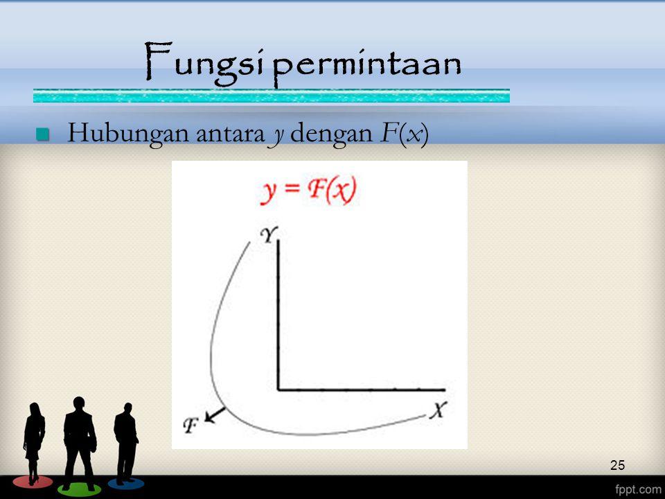 25 Fungsi permintaan Hubungan antara y dengan F(x)
