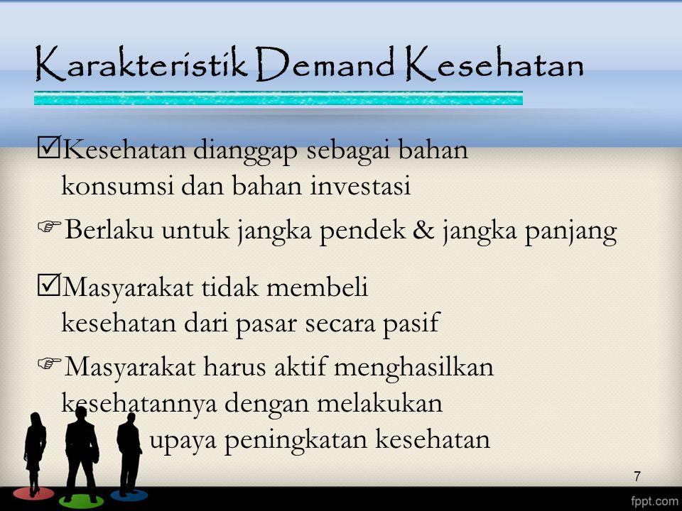 7 Karakteristik Demand Kesehatan  Kesehatan dianggap sebagai bahan konsumsi dan bahan investasi  Berlaku untuk jangka pendek & jangka panjang  Masy