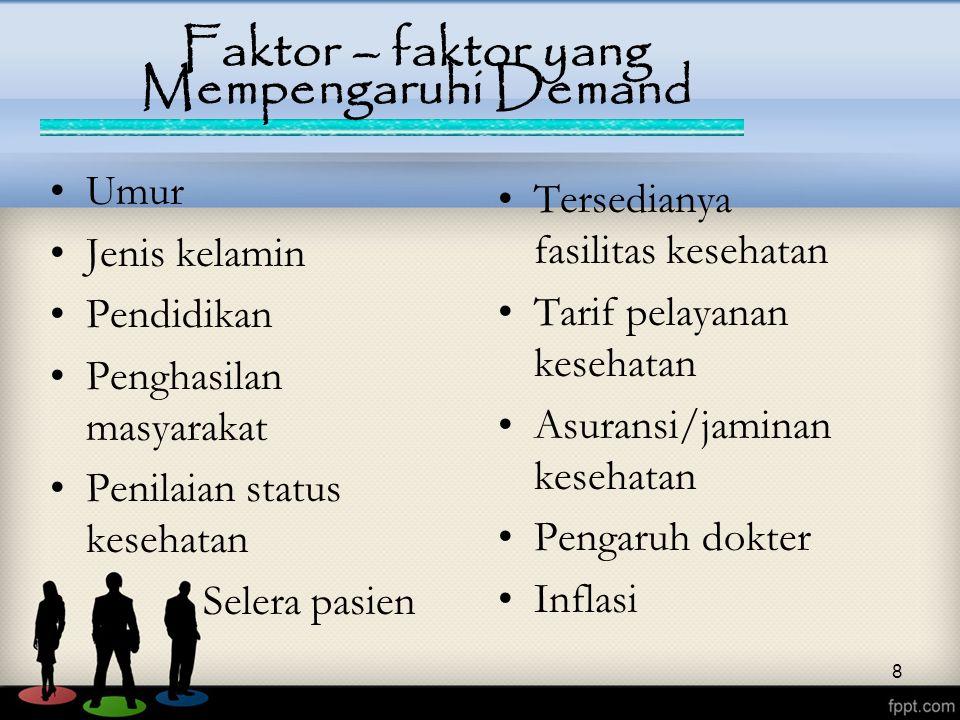 8 Umur Jenis kelamin Pendidikan Penghasilan masyarakat Penilaian status kesehatan Selera pasien Tersedianya fasilitas kesehatan Tarif pelayanan keseha