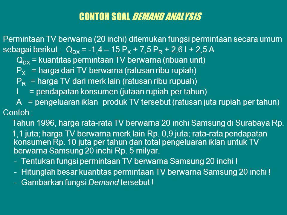 CONTOH SOAL DEMAND ANALYSIS Permintaan TV berwarna (20 inchi) ditemukan fungsi permintaan secara umum sebagai berikut : Q DX = -1,4 – 15 P X + 7,5 P R