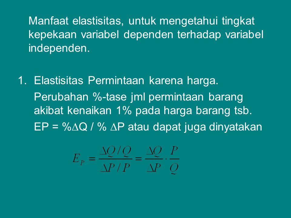 Manfaat elastisitas, untuk mengetahui tingkat kepekaan variabel dependen terhadap variabel independen. 1.Elastisitas Permintaan karena harga. Perubaha