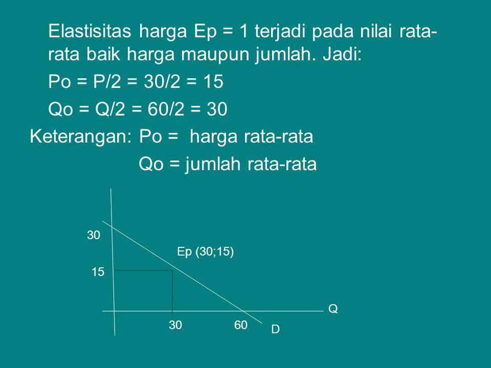 Elastisitas harga Ep = 1 terjadi pada nilai rata- rata baik harga maupun jumlah. Jadi: Po = P/2 = 30/2 = 15 Qo = Q/2 = 60/2 = 30 Keterangan: Po = harg
