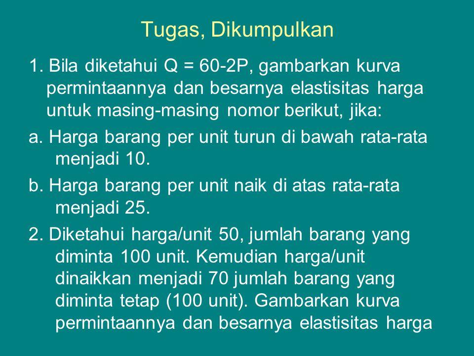 Tugas, Dikumpulkan 1. Bila diketahui Q = 60-2P, gambarkan kurva permintaannya dan besarnya elastisitas harga untuk masing-masing nomor berikut, jika:
