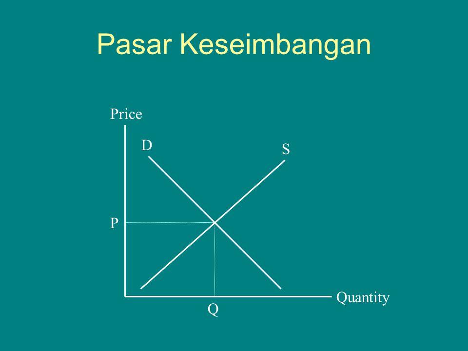 Pasar Keseimbangan Quantity Price P Q D S