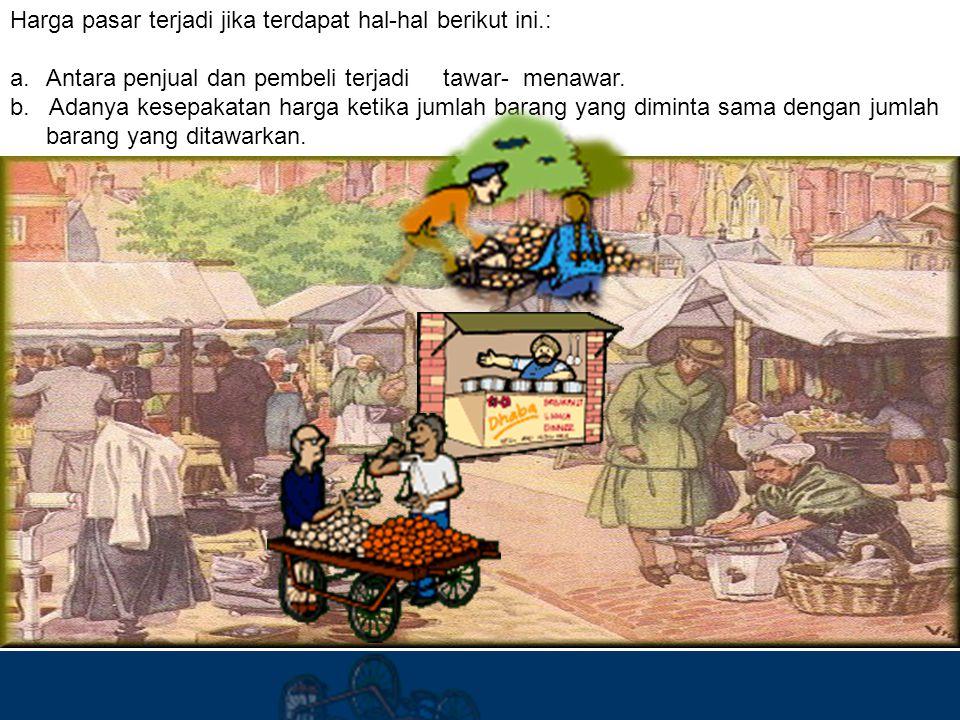 Design by Isroi@2004 Harga pasar terjadi jika terdapat hal-hal berikut ini.: a.Antara penjual dan pembeli terjadi tawar- menawar.