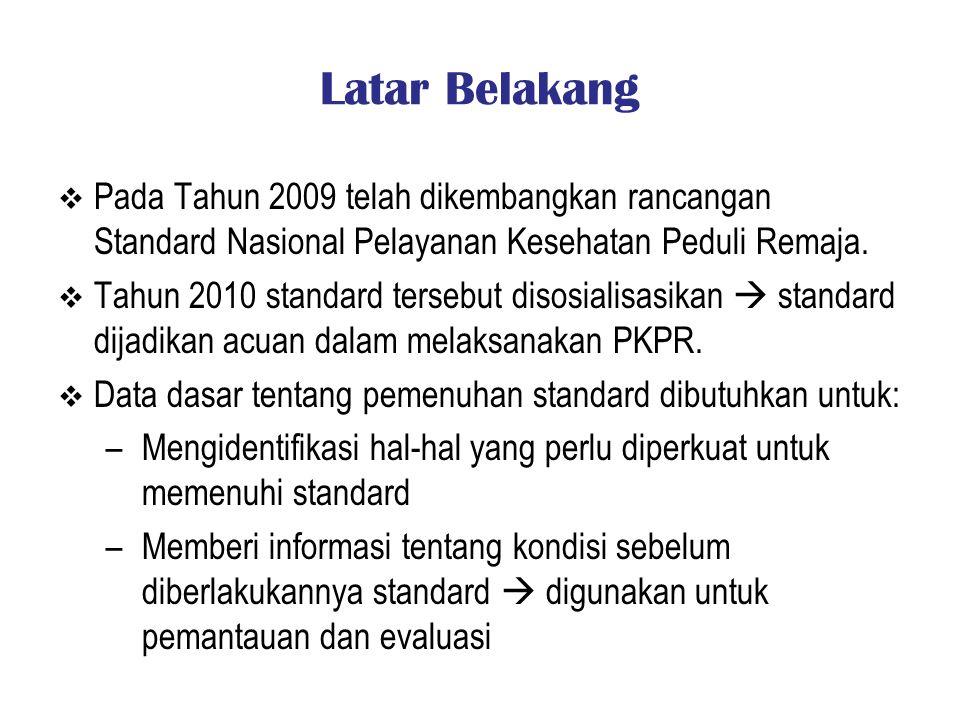 Latar Belakang  Pada Tahun 2009 telah dikembangkan rancangan Standard Nasional Pelayanan Kesehatan Peduli Remaja.  Tahun 2010 standard tersebut diso