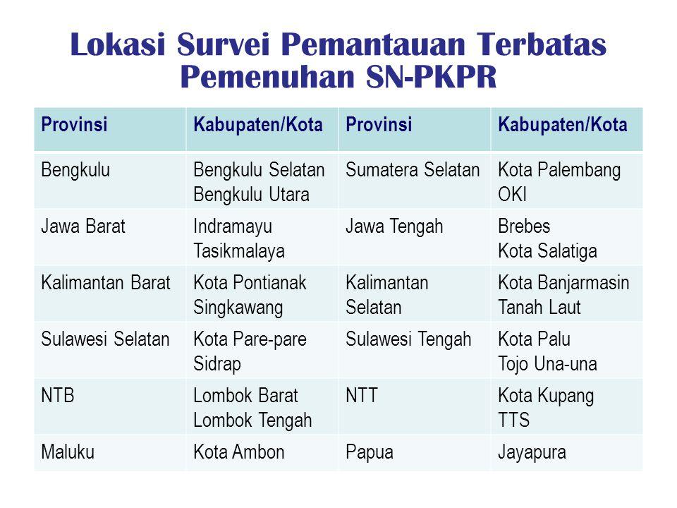 Lokasi Survei Pemantauan Terbatas Pemenuhan SN-PKPR ProvinsiKabupaten/KotaProvinsiKabupaten/Kota BengkuluBengkulu Selatan Bengkulu Utara Sumatera Sela