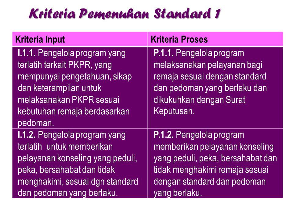Kriteria Pemenuhan Standard 1 Kriteria InputKriteria Proses I.1.1. Pengelola program yang terlatih terkait PKPR, yang mempunyai pengetahuan, sikap dan