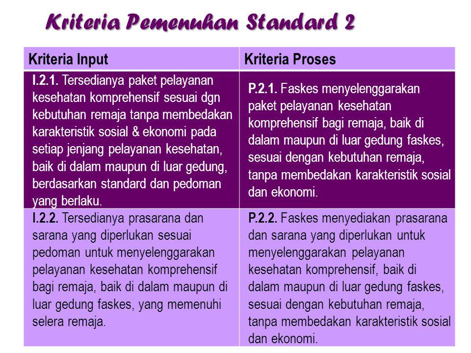Kriteria Pemenuhan Standard 2 Kriteria InputKriteria Proses I.2.1. Tersedianya paket pelayanan kesehatan komprehensif sesuai dgn kebutuhan remaja tanp