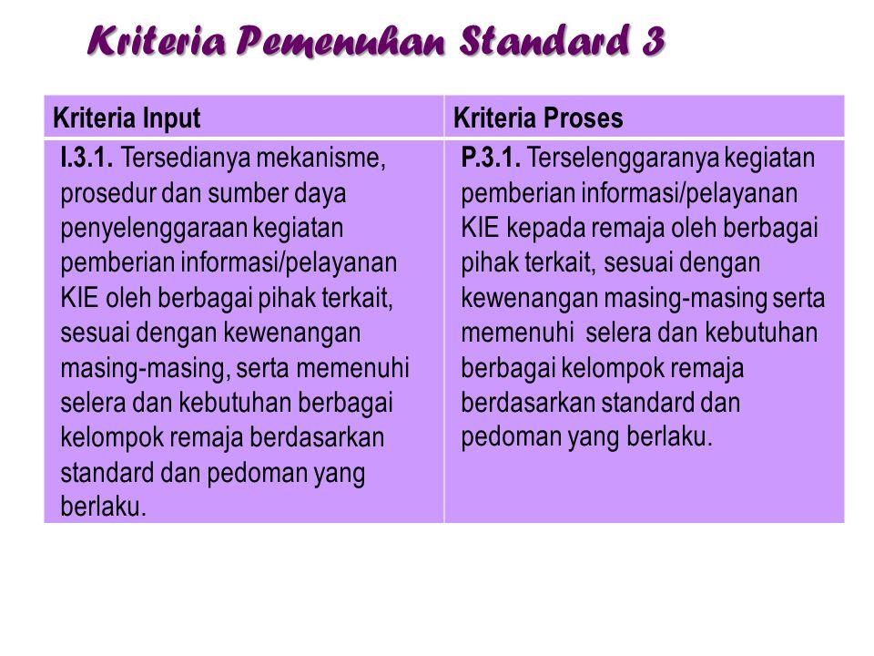 Kriteria Pemenuhan Standard 3 Kriteria InputKriteria Proses I.3.1. Tersedianya mekanisme, prosedur dan sumber daya penyelenggaraan kegiatan pemberian