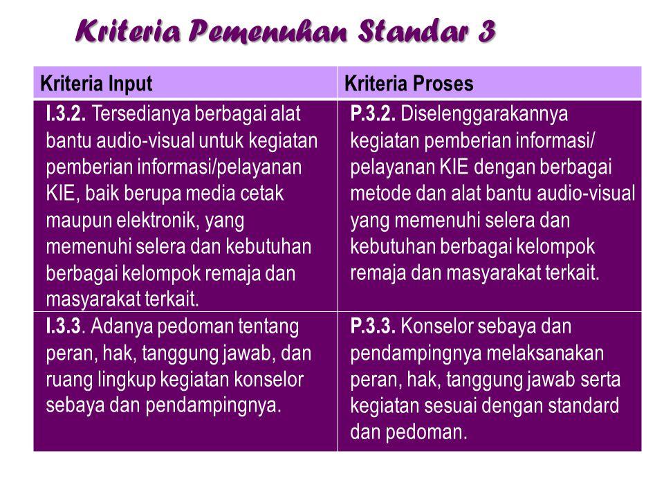 Kriteria Pemenuhan Standar 3 Kriteria InputKriteria Proses I.3.2. Tersedianya berbagai alat bantu audio-visual untuk kegiatan pemberian informasi/pela