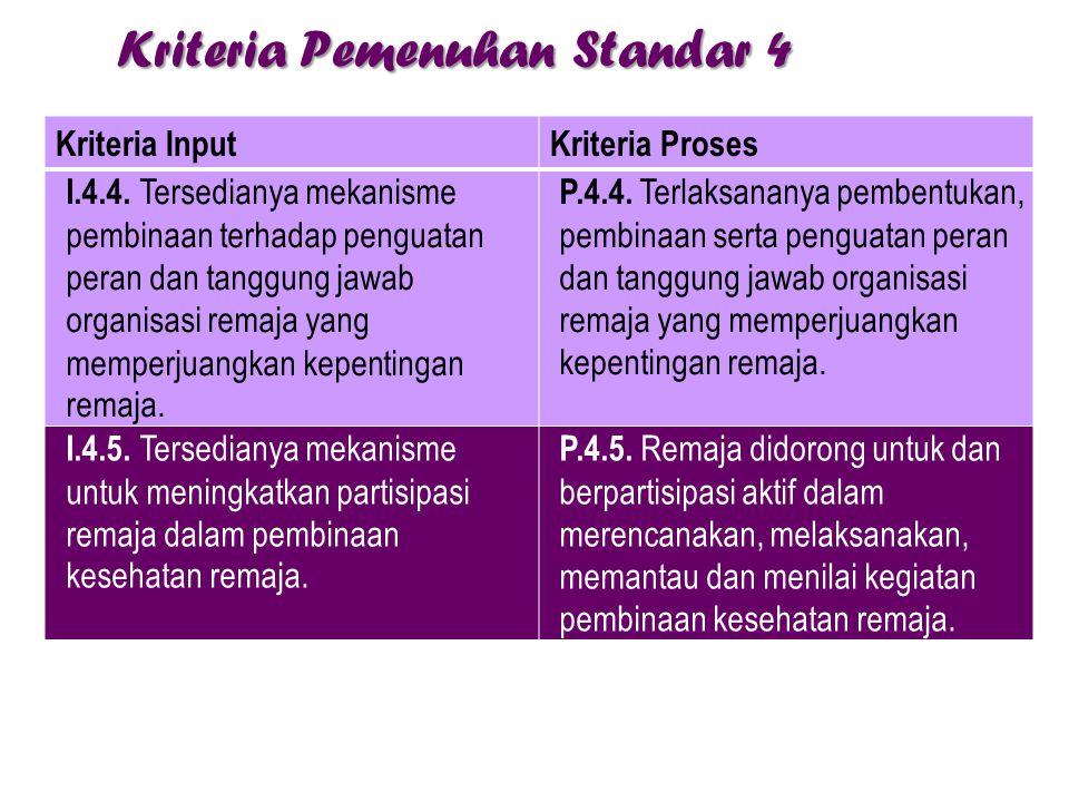 Kriteria Pemenuhan Standar 4 Kriteria InputKriteria Proses I.4.4. Tersedianya mekanisme pembinaan terhadap penguatan peran dan tanggung jawab organisa