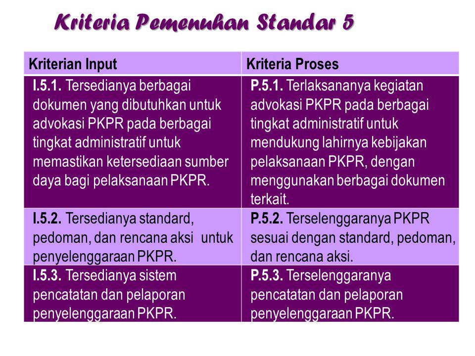Kriteria Pemenuhan Standar 5 Kriterian InputKriteria Proses I.5.1. Tersedianya berbagai dokumen yang dibutuhkan untuk advokasi PKPR pada berbagai ting