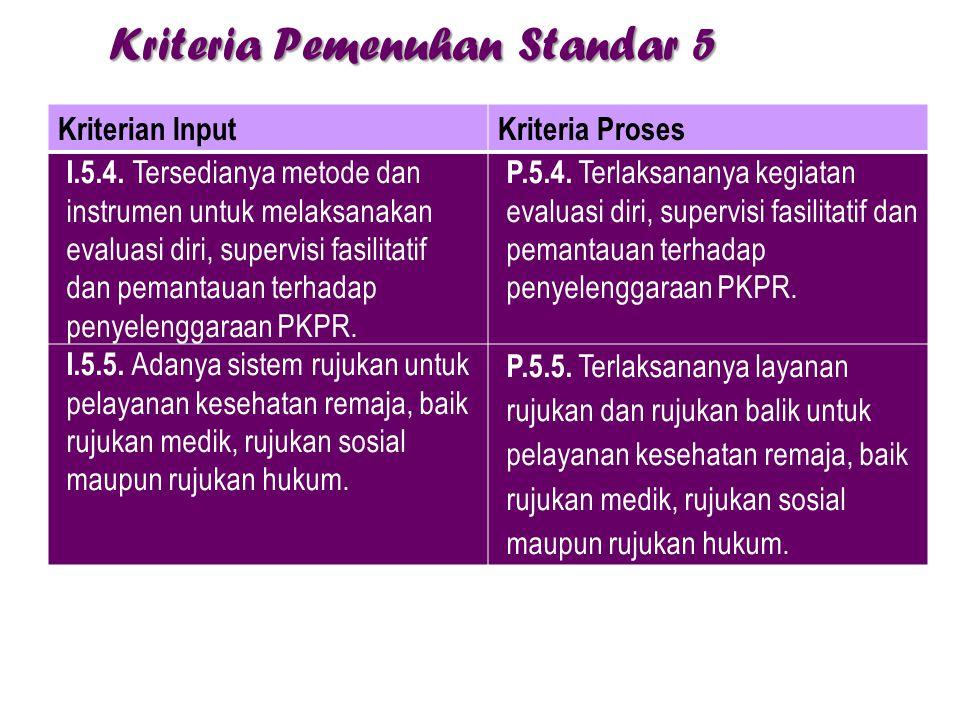 Kriteria Pemenuhan Standar 5 Kriterian InputKriteria Proses I.5.4. Tersedianya metode dan instrumen untuk melaksanakan evaluasi diri, supervisi fasili