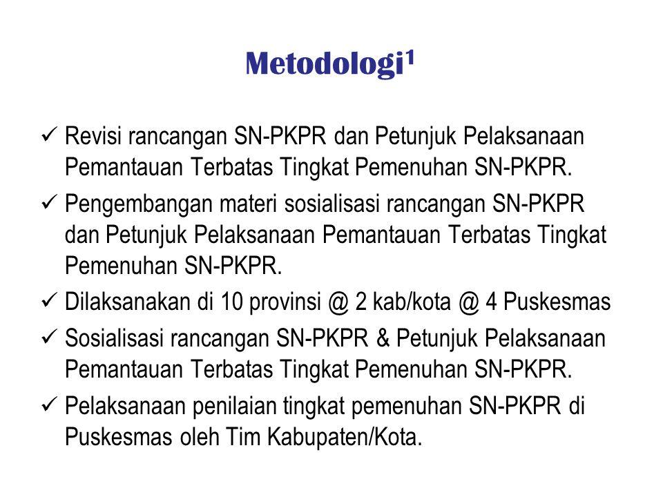Metodologi 1 Revisi rancangan SN-PKPR dan Petunjuk Pelaksanaan Pemantauan Terbatas Tingkat Pemenuhan SN-PKPR. Pengembangan materi sosialisasi rancanga
