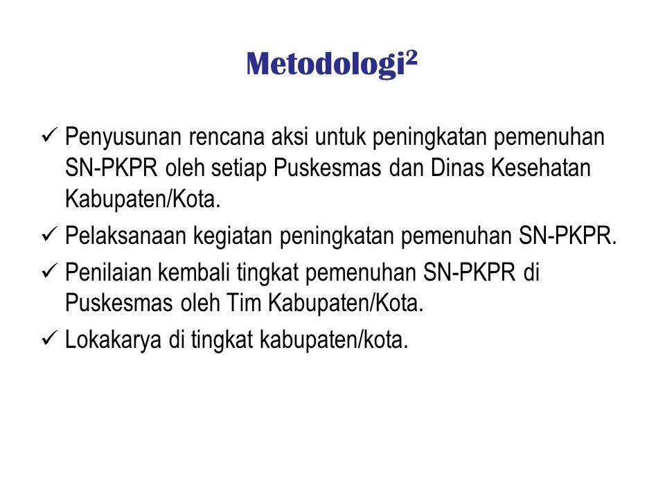 Metodologi 2 Penyusunan rencana aksi untuk peningkatan pemenuhan SN-PKPR oleh setiap Puskesmas dan Dinas Kesehatan Kabupaten/Kota. Pelaksanaan kegiata