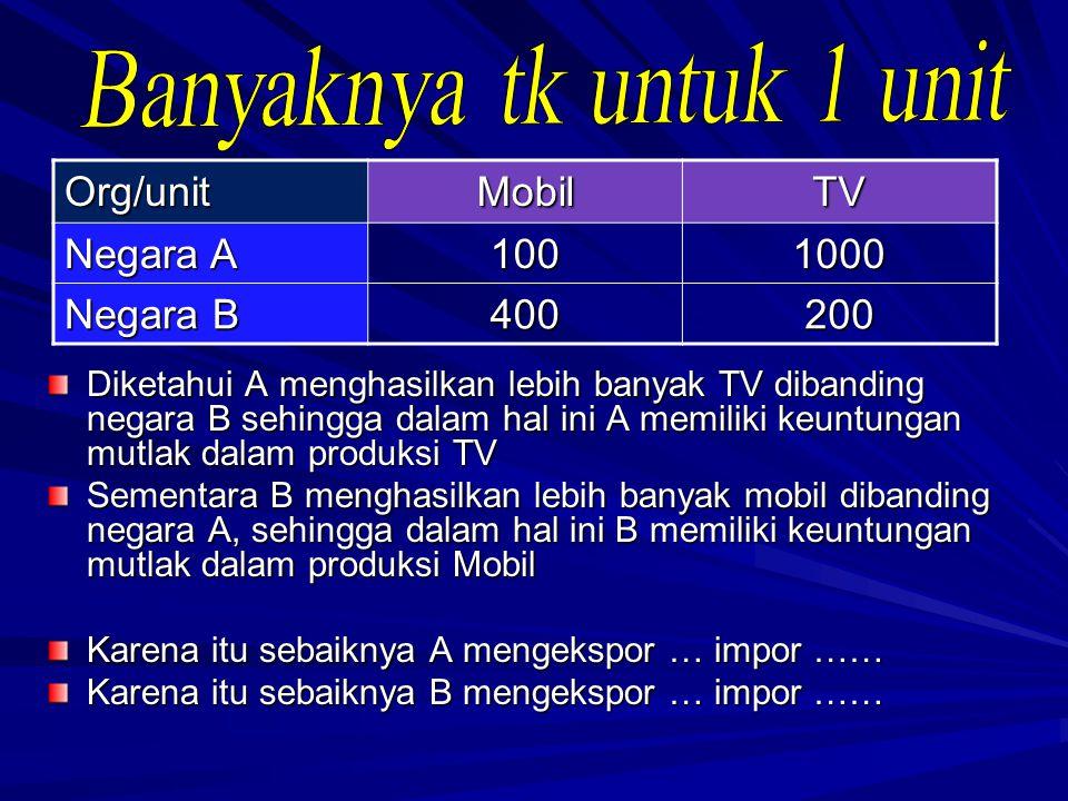 Diketahui A menghasilkan lebih banyak TV dibanding negara B sehingga dalam hal ini A memiliki keuntungan mutlak dalam produksi TV Sementara B menghasi