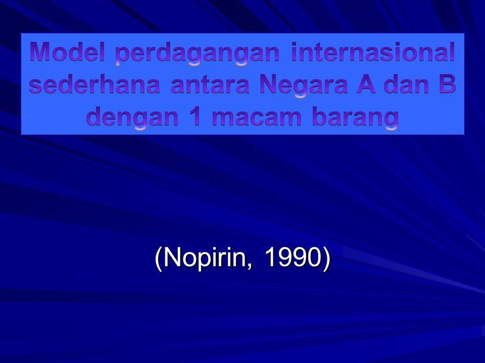 (Nopirin, 1990)